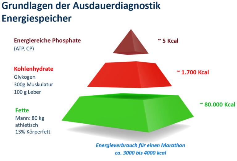 pyramide_energiespeicher_981x667